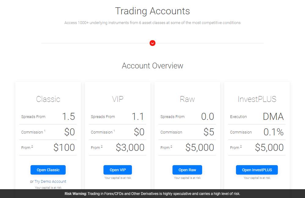 BD swiss account types