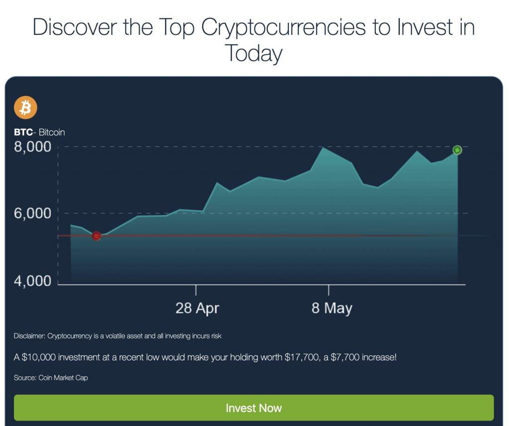Bitcoin Loophole trading charts