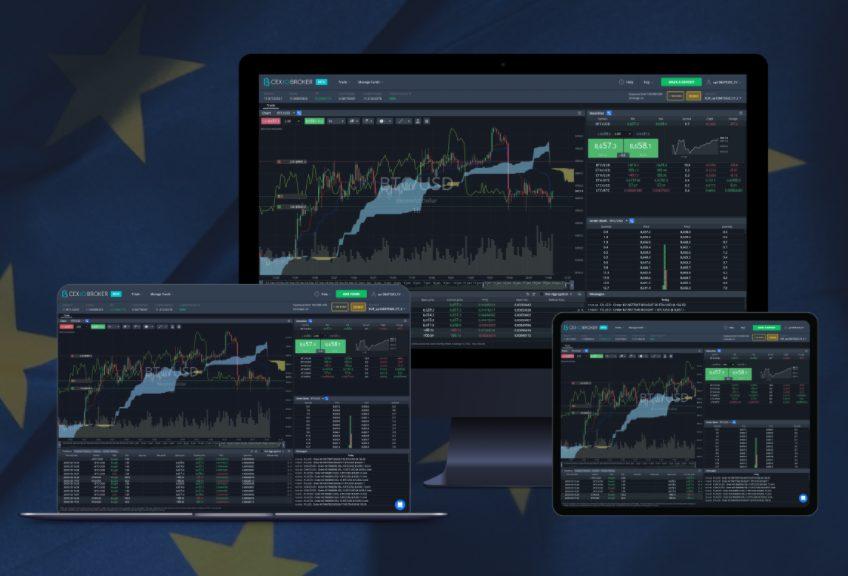 Cex.io trading experience