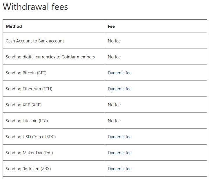 Coinjar fees