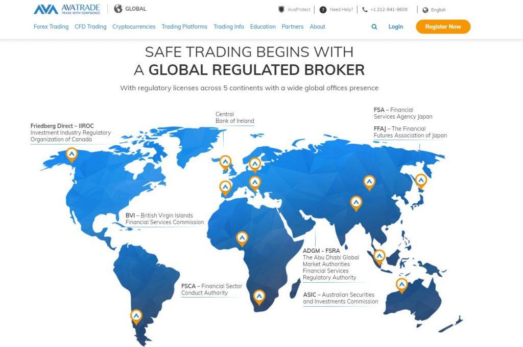 Avatrade regulated broker