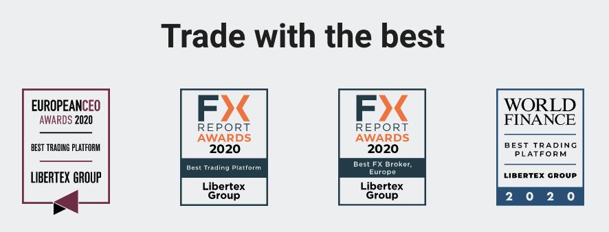 libertex trading upplevelse